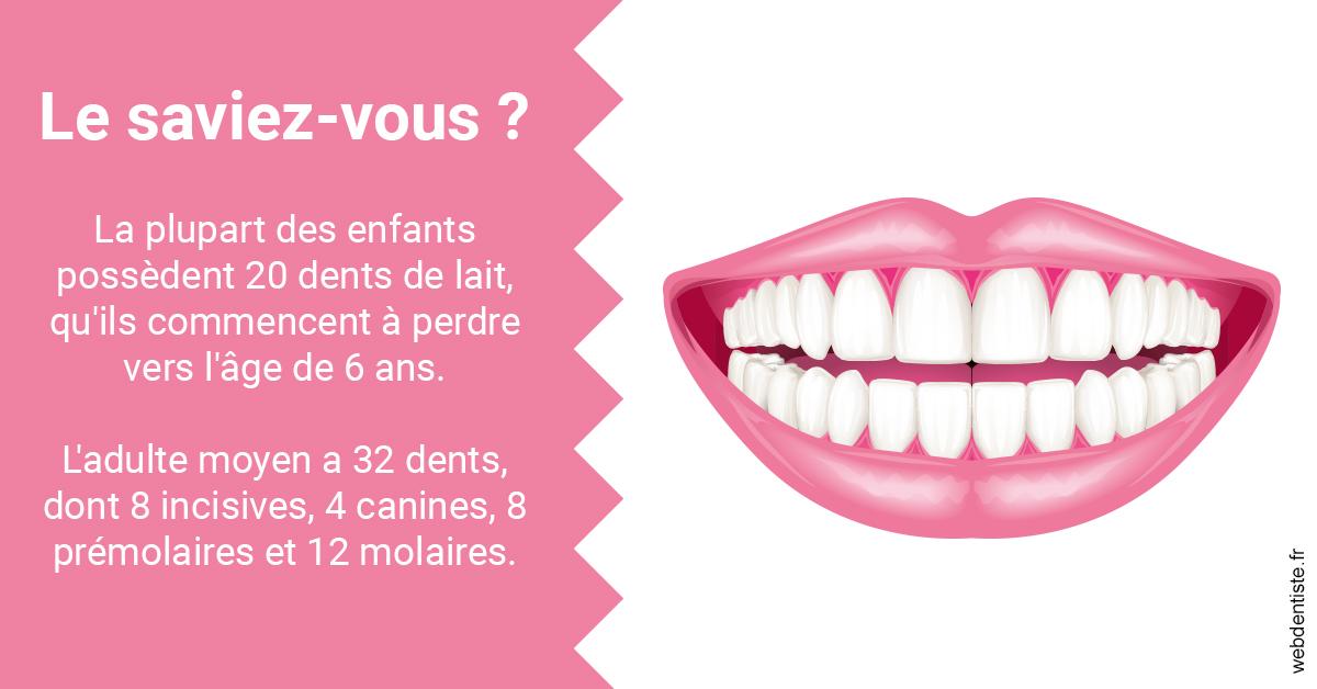 https://selarl-heraud.chirurgiens-dentistes.fr/Dents de lait 2